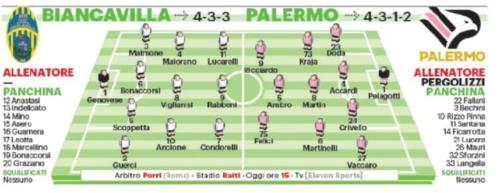 Biancavilla vs Palermo 4 EuroPAfs.club